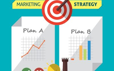 The BEST Marketing Strategy for Your North Dallas area Business