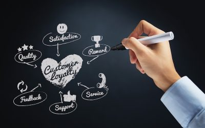 Growing Customers For Life For Your North Dallas area Business