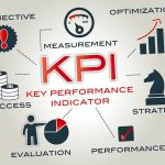 Key Performance Indicators (KPI's) for Your North Dallas area Business Work Goals in 2018