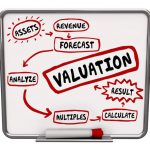 The Most Important Factor in North Dallas area Small Business Valuation